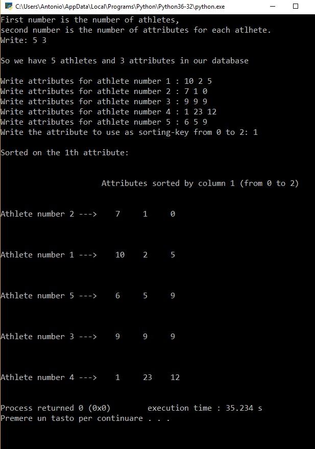 Hackerrank String Sort